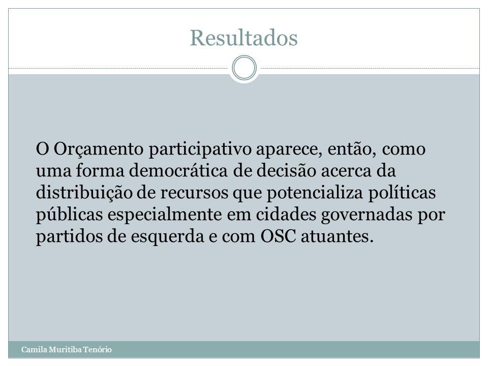 Camila Muritiba Tenório Resultados O Orçamento participativo aparece, então, como uma forma democrática de decisão acerca da distribuição de recursos