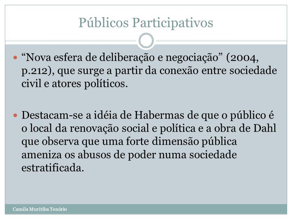 Camila Muritiba Tenório Públicos Participativos Nova esfera de deliberação e negociação (2004, p.212), que surge a partir da conexão entre sociedade c