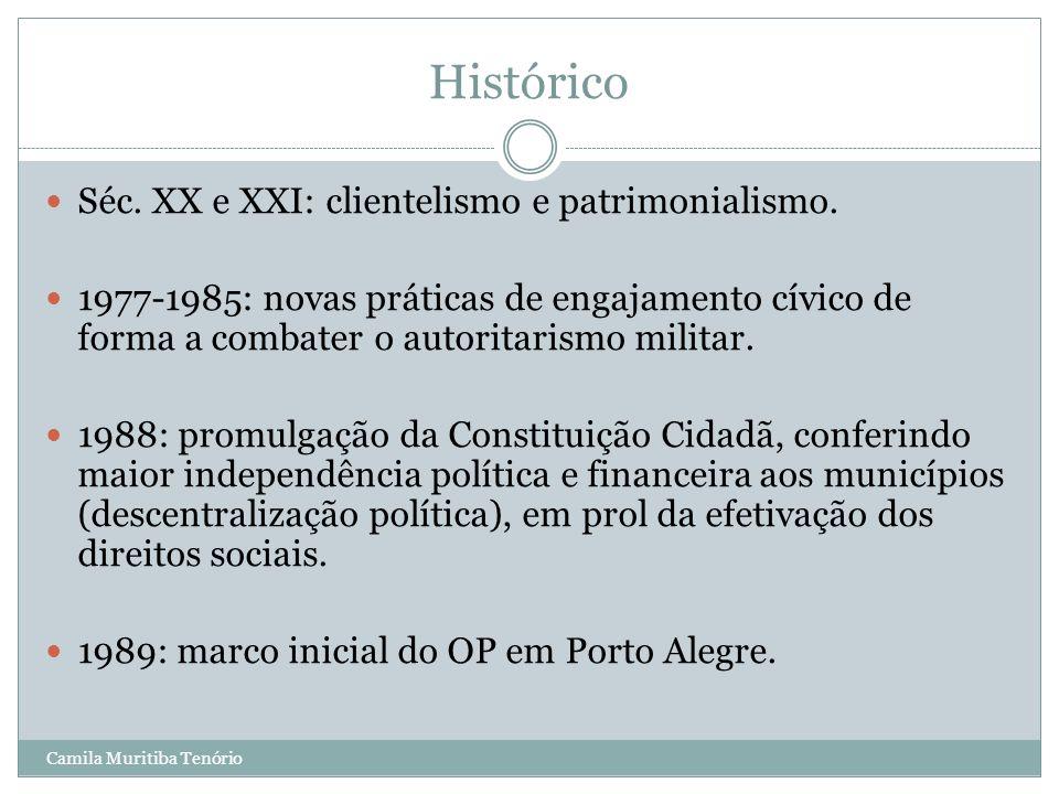 Camila Muritiba Tenório Histórico Séc. XX e XXI: clientelismo e patrimonialismo. 1977-1985: novas práticas de engajamento cívico de forma a combater o
