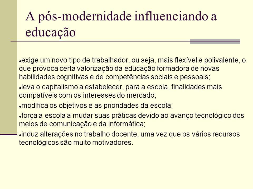 A pós-modernidade influenciando a educação exige um novo tipo de trabalhador, ou seja, mais flexível e polivalente, o que provoca certa valorização da