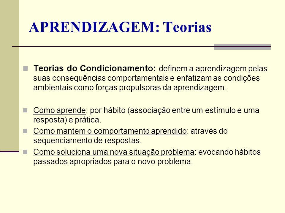 APRENDIZAGEM: Teorias Teorias do Condicionamento: definem a aprendizagem pelas suas consequências comportamentais e enfatizam as condições ambientais