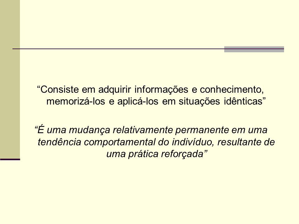 Consiste em adquirir informações e conhecimento, memorizá-los e aplicá-los em situações idênticas É uma mudança relativamente permanente em uma tendên