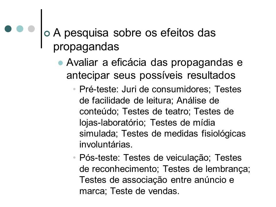 A pesquisa sobre os efeitos das propagandas Avaliar a eficácia das propagandas e antecipar seus possíveis resultados Pré-teste: Juri de consumidores;