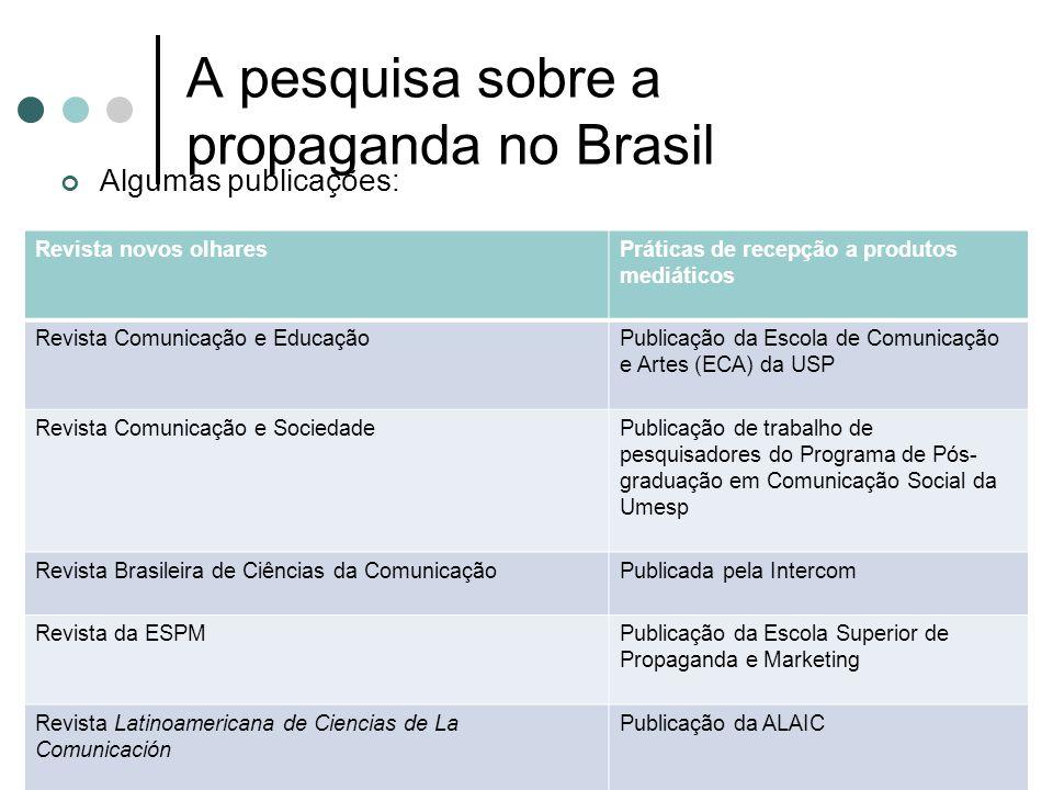 A pesquisa sobre a propaganda no Brasil Algumas publicações: Revista novos olharesPráticas de recepção a produtos mediáticos Revista Comunicação e Edu