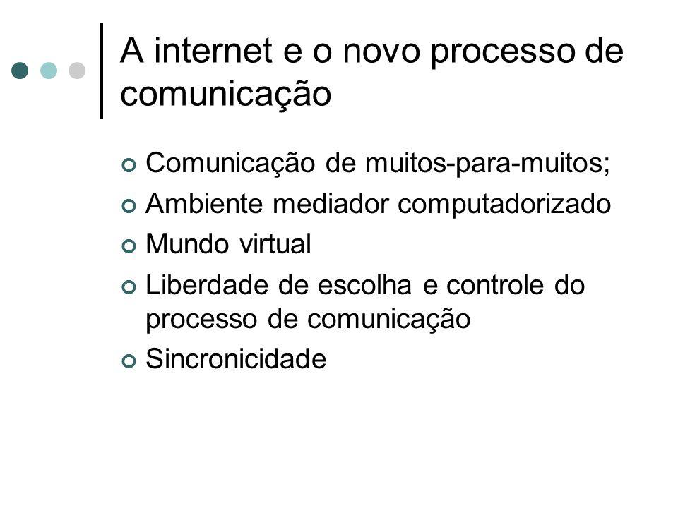 A internet e o novo processo de comunicação Comunicação de muitos-para-muitos; Ambiente mediador computadorizado Mundo virtual Liberdade de escolha e