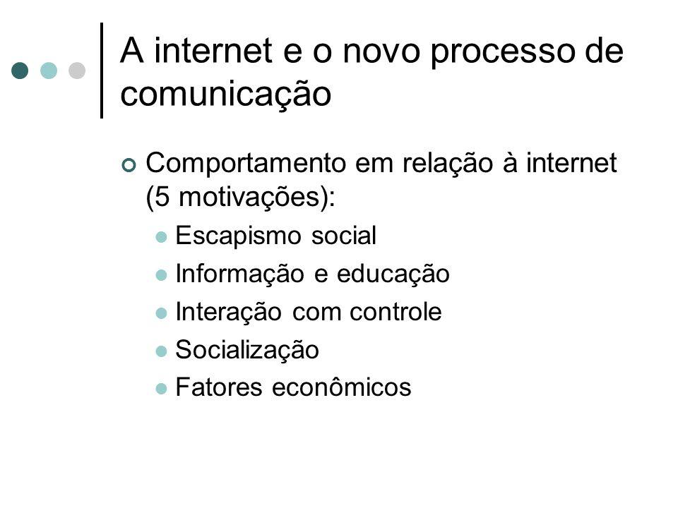 A internet e o novo processo de comunicação Comportamento em relação à internet (5 motivações): Escapismo social Informação e educação Interação com c