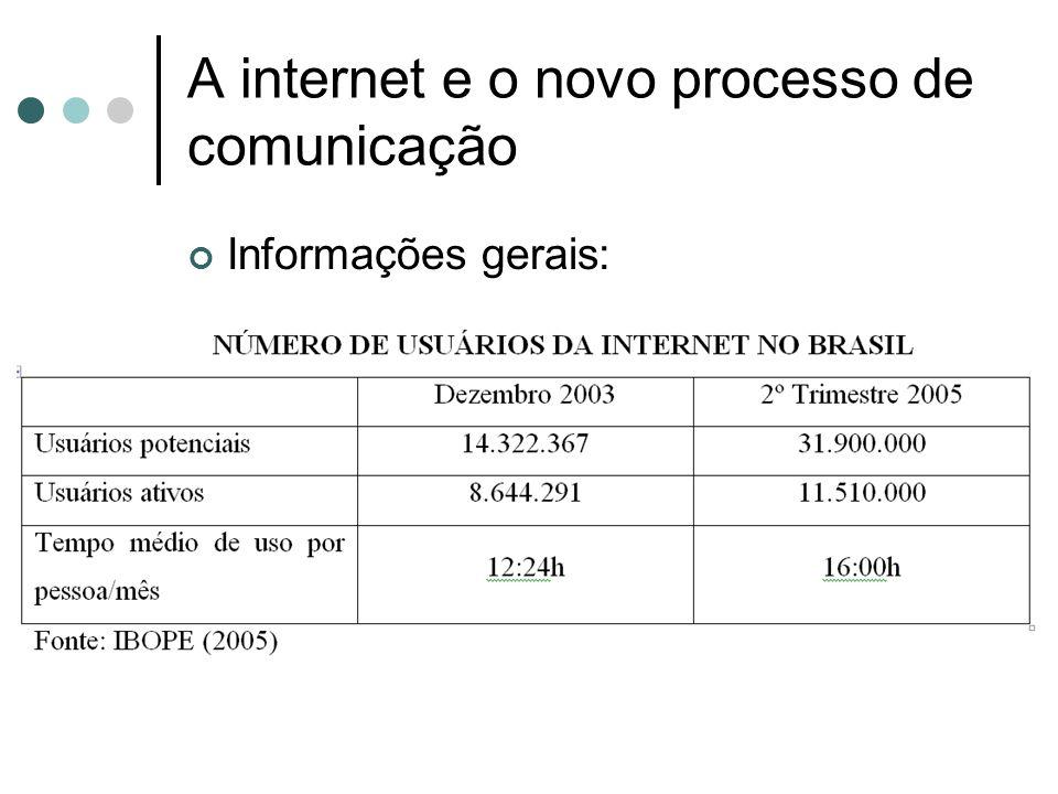 A internet e o novo processo de comunicação Informações gerais:
