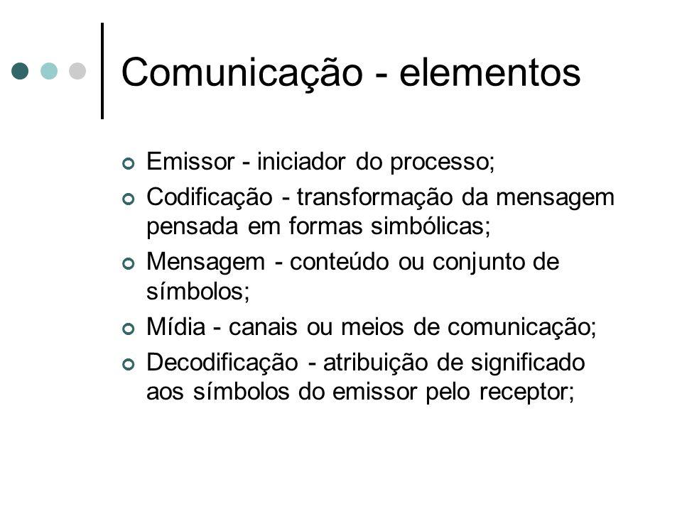Comunicação - elementos Emissor - iniciador do processo; Codificação - transformação da mensagem pensada em formas simbólicas; Mensagem - conteúdo ou