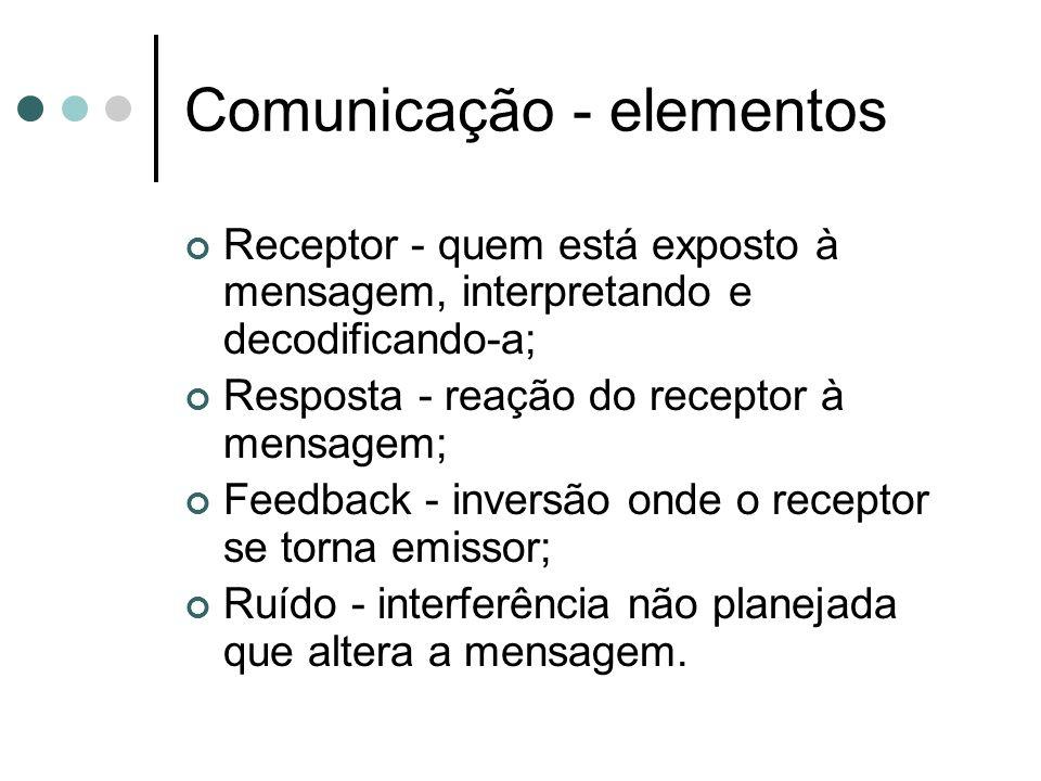 Comunicação - elementos Receptor - quem está exposto à mensagem, interpretando e decodificando-a; Resposta - reação do receptor à mensagem; Feedback -