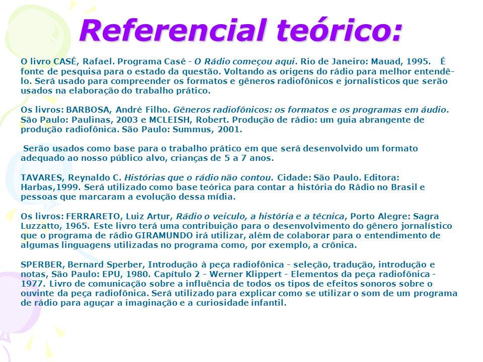 Referencial teórico: O livro CASÉ, Rafael. Programa Casé - O Rádio começou aqui. Rio de Janeiro: Mauad, 1995. É fonte de pesquisa para o estado da que
