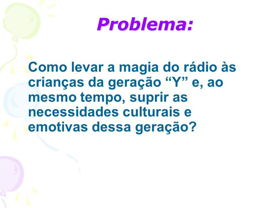 Problema: Como levar a magia do rádio às crianças da geração Y e, ao mesmo tempo, suprir as necessidades culturais e emotivas dessa geração?