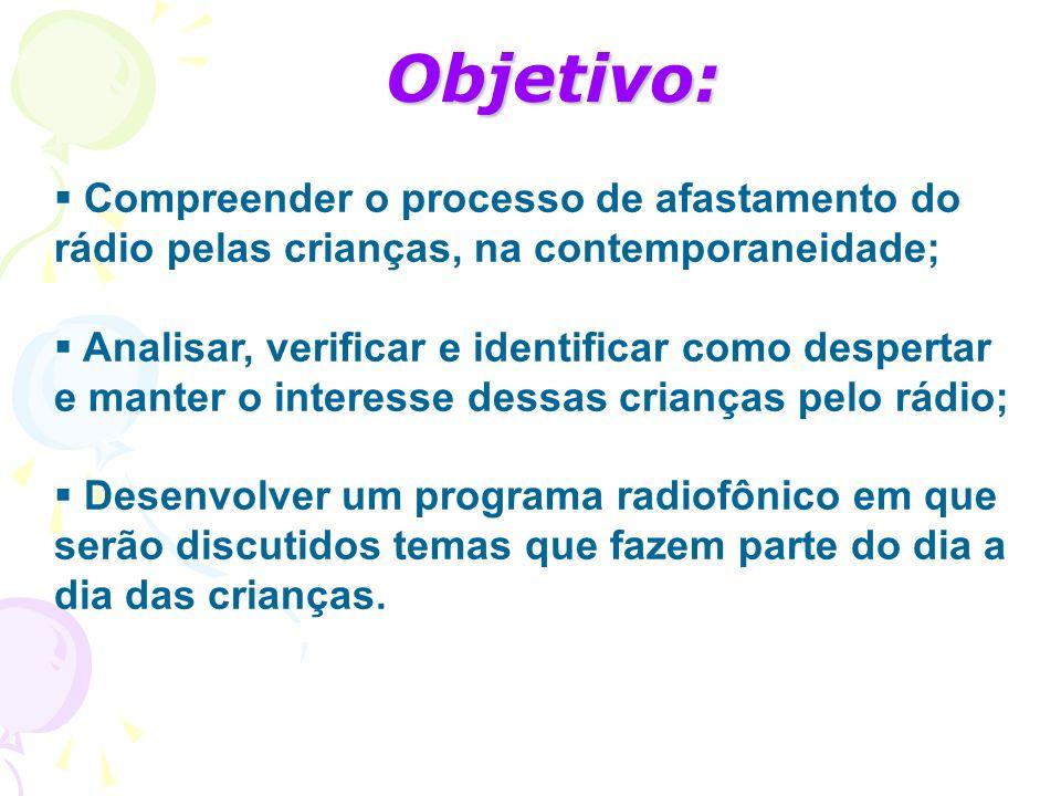 Compreender o processo de afastamento do rádio pelas crianças, na contemporaneidade; Analisar, verificar e identificar como despertar e manter o inter