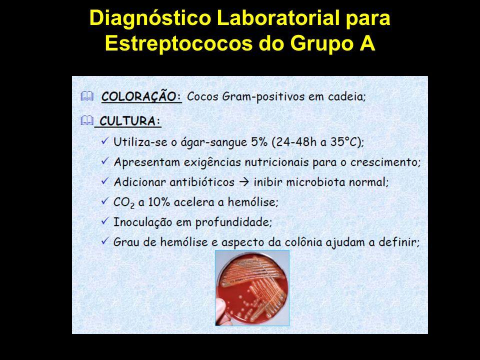 Diagnóstico Laboratorial para Estreptococos do Grupo A