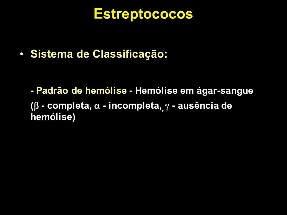 Tratamento de Estreptococos do Grupo A Alta sensibilidade à penicilina.