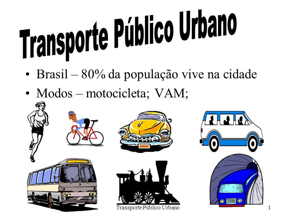 Transporte Público Urbano1 Brasil – 80% da população vive na cidade Modos – motocicleta; VAM;