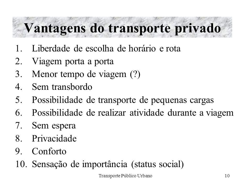 10 Vantagens do transporte privado 1.Liberdade de escolha de horário e rota 2.Viagem porta a porta 3.Menor tempo de viagem (?) 4.Sem transbordo 5.Poss