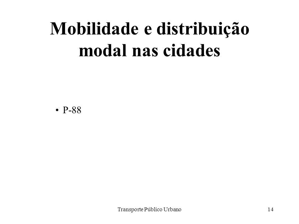 Transporte Público Urbano14 Mobilidade e distribuição modal nas cidades P-88