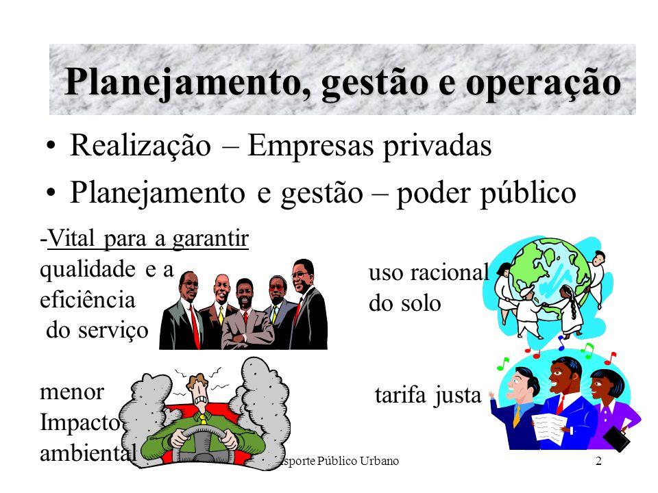 Transporte Público Urbano2 Planejamento, gestão e operação Realização – Empresas privadas Planejamento e gestão – poder público -Vital para a garantir