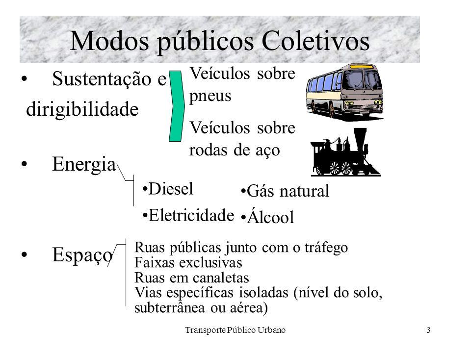 Transporte Público Urbano3 Modos públicos Coletivos Sustentação e dirigibilidade Energia Espaço Veículos sobre pneus Veículos sobre rodas de aço Diese