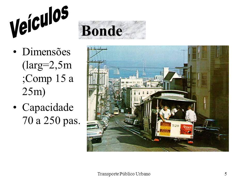 Transporte Público Urbano5 Dimensões (larg=2,5m ;Comp 15 a 25m) Capacidade 70 a 250 pas. Bonde