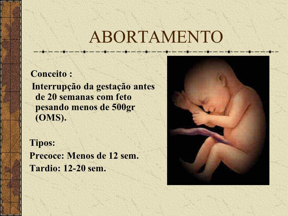 ABORTAMENTO Conceito : Interrupção da gestação antes de 20 semanas com feto pesando menos de 500gr (OMS). Tipos: Precoce: Menos de 12 sem. Tardio: 12-