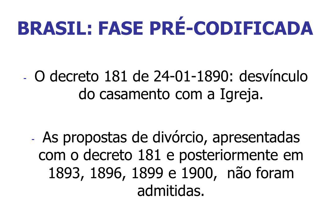 BRASIL: FASE PRÉ-CODIFICADA - O decreto 181 de 24-01-1890: desvínculo do casamento com a Igreja. - As propostas de divórcio, apresentadas com o decret