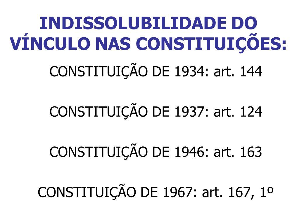INDISSOLUBILIDADE DO VÍNCULO NAS CONSTITUIÇÕES: CONSTITUIÇÃO DE 1934: art. 144 CONSTITUIÇÃO DE 1937: art. 124 CONSTITUIÇÃO DE 1946: art. 163 CONSTITUI