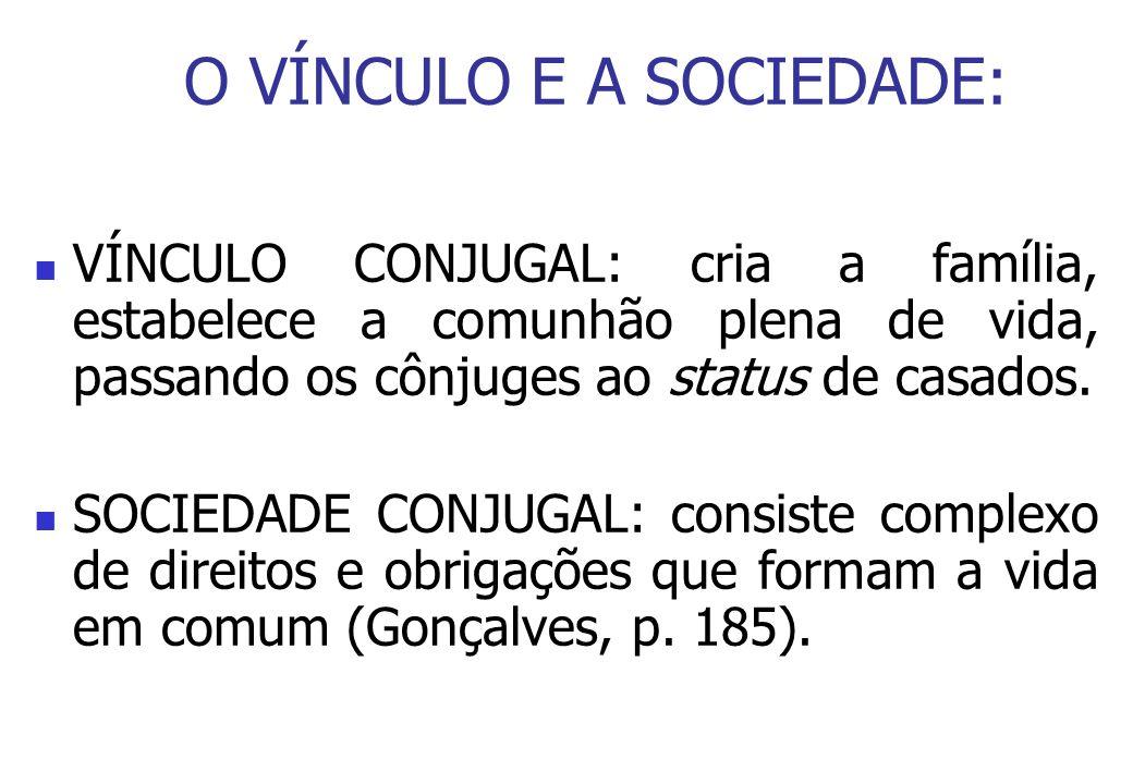 O VÍNCULO E A SOCIEDADE: VÍNCULO CONJUGAL: cria a família, estabelece a comunhão plena de vida, passando os cônjuges ao status de casados. SOCIEDADE C