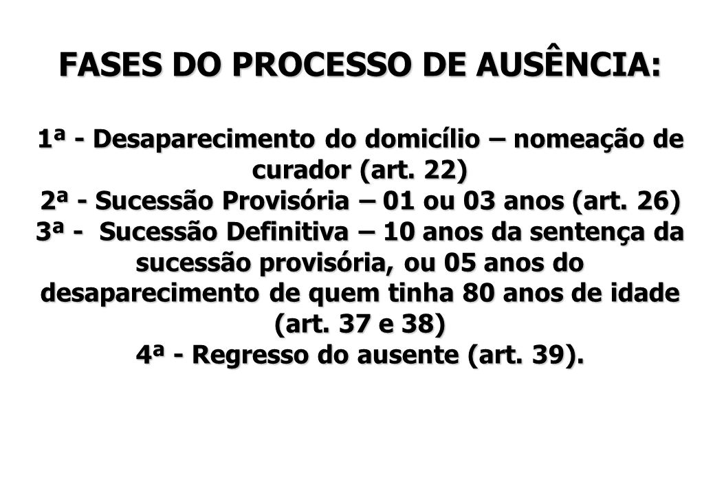 FASES DO PROCESSO DE AUSÊNCIA: 1ª - Desaparecimento do domicílio – nomeação de curador (art. 22) 2ª - Sucessão Provisória – 01 ou 03 anos (art. 26) 3ª