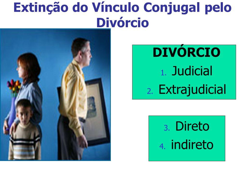 Extinção do Vínculo Conjugal pelo Divórcio DIVÓRCIO 1. Judicial 2. Extrajudicial 3. Direto 4. indireto