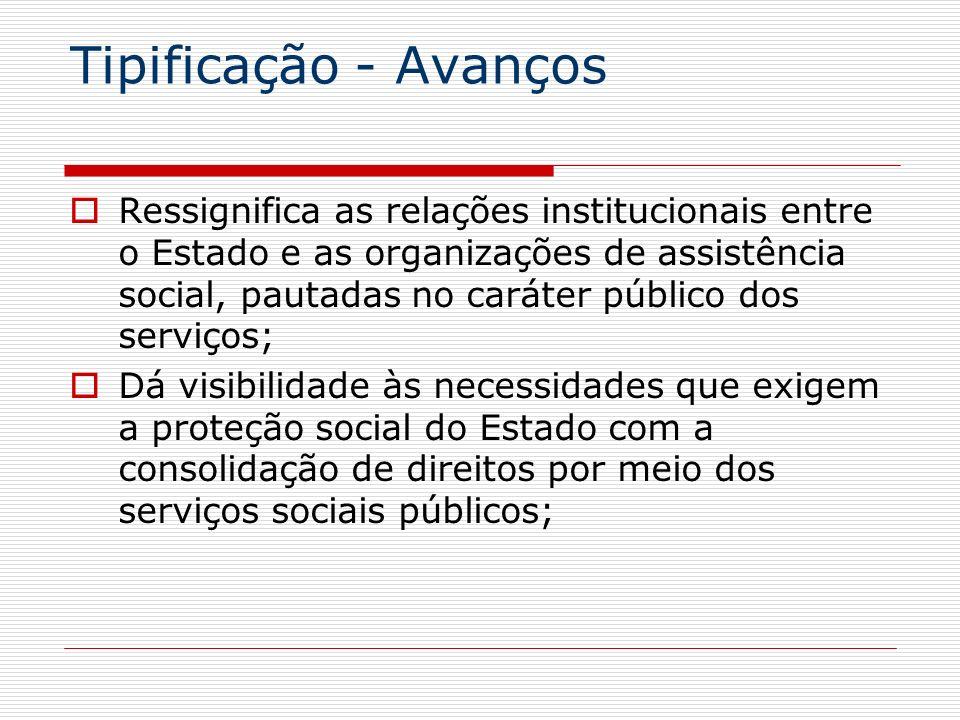 Tipificação - Avanços Ressignifica as relações institucionais entre o Estado e as organizações de assistência social, pautadas no caráter público dos