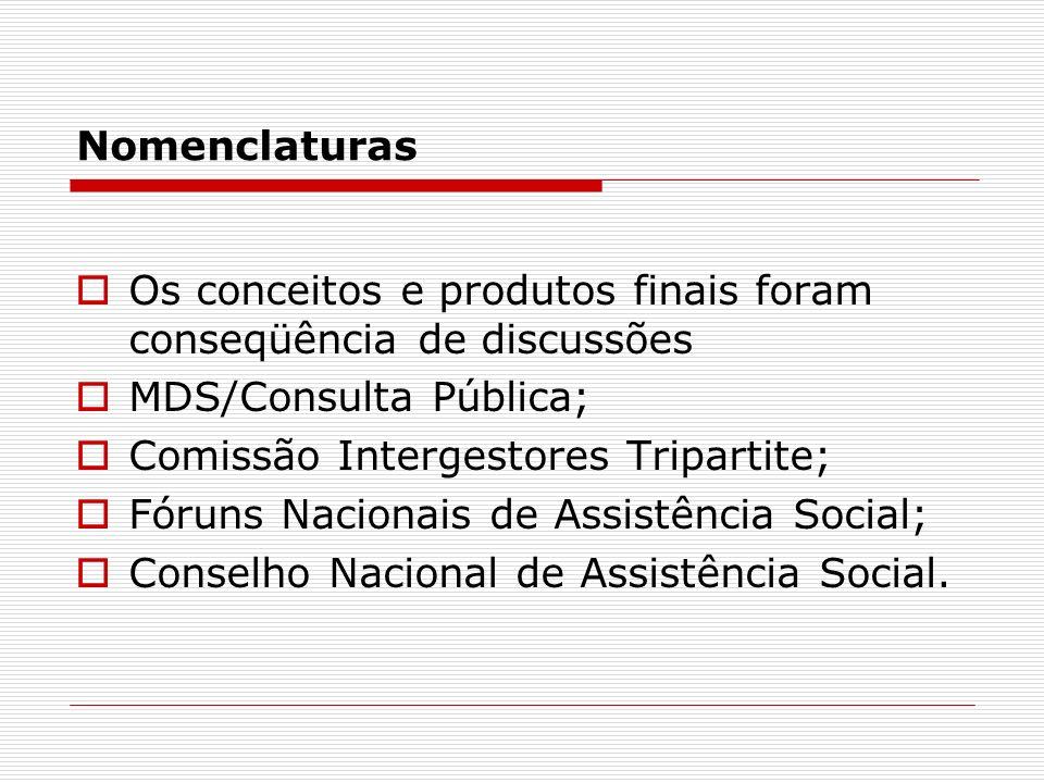 Nomenclaturas Os conceitos e produtos finais foram conseqüência de discussões MDS/Consulta Pública; Comissão Intergestores Tripartite; Fóruns Nacionai
