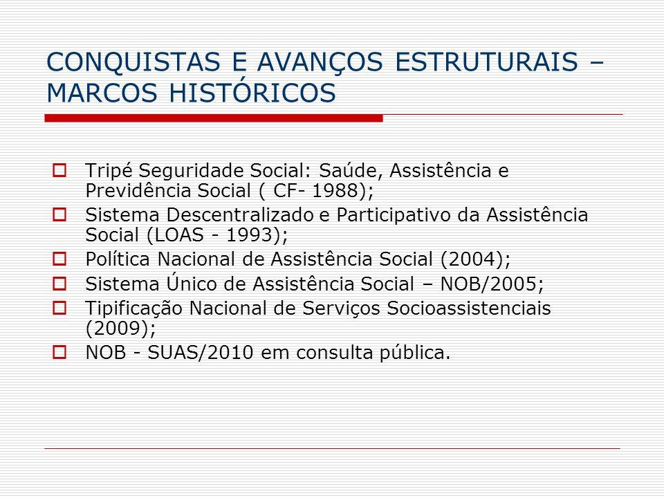 CONQUISTAS E AVANÇOS ESTRUTURAIS – MARCOS HISTÓRICOS Tripé Seguridade Social: Saúde, Assistência e Previdência Social ( CF- 1988); Sistema Descentrali