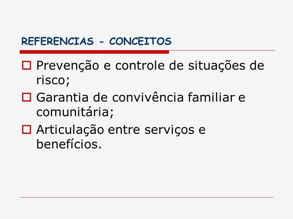 REFERENCIAS - CONCEITOS Prevenção e controle de situações de risco; Garantia de convivência familiar e comunitária; Articulação entre serviços e benef