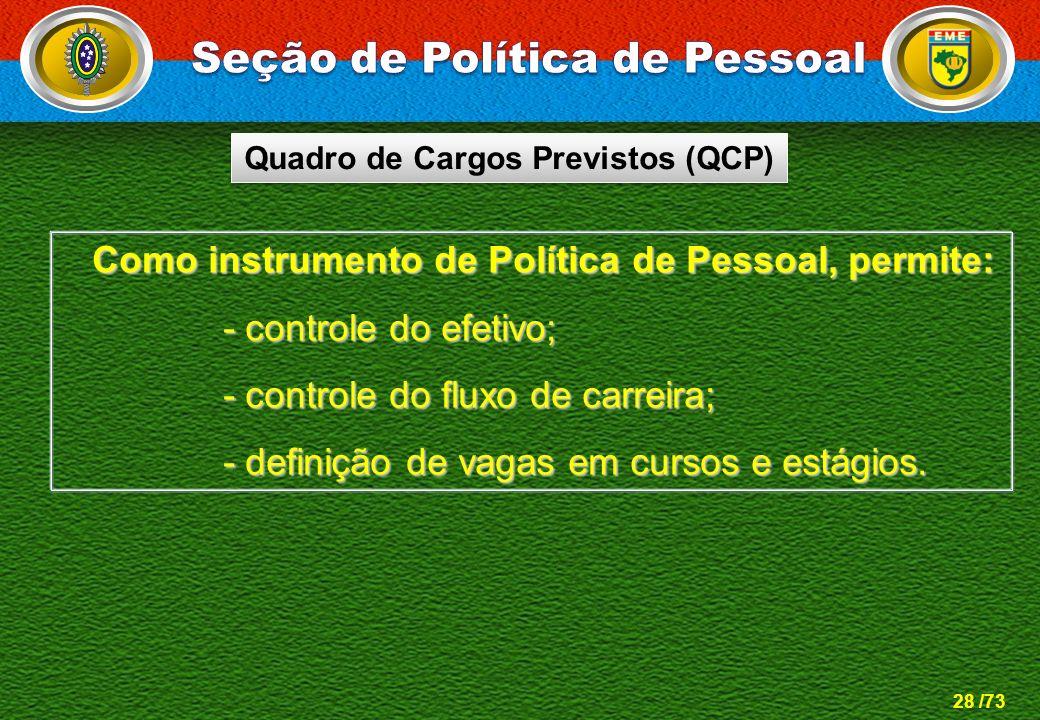28 /73 Como instrumento de Política de Pessoal, permite: Como instrumento de Política de Pessoal, permite: - controle do efetivo; - controle do efetiv