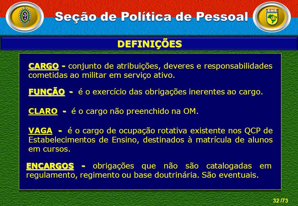 32 /73 CARGO - CARGO - conjunto de atribuições, deveres e responsabilidades cometidas ao militar em serviço ativo. ENCARGOS - ENCARGOS - obrigações qu