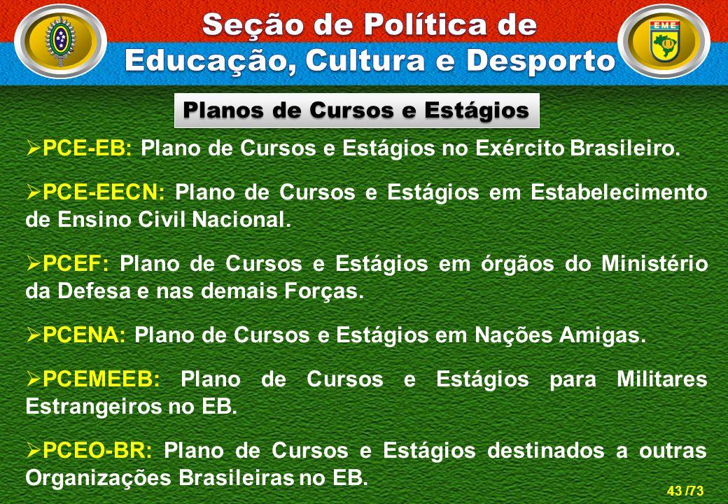 43 /73 PCE-EB: Plano de Cursos e Estágios no Exército Brasileiro. PCE-EECN: Plano de Cursos e Estágios em Estabelecimento de Ensino Civil Nacional. PC