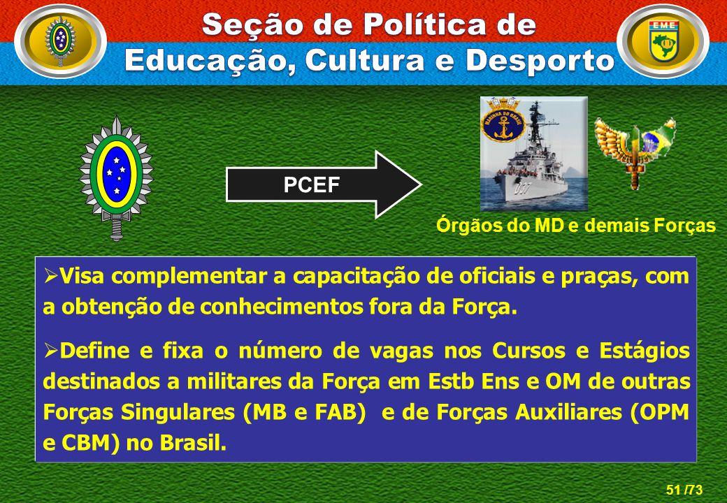 51 /73 PCEF Órgãos do MD e demais Forças Visa complementar a capacitação de oficiais e praças, com a obtenção de conhecimentos fora da Força. Define e