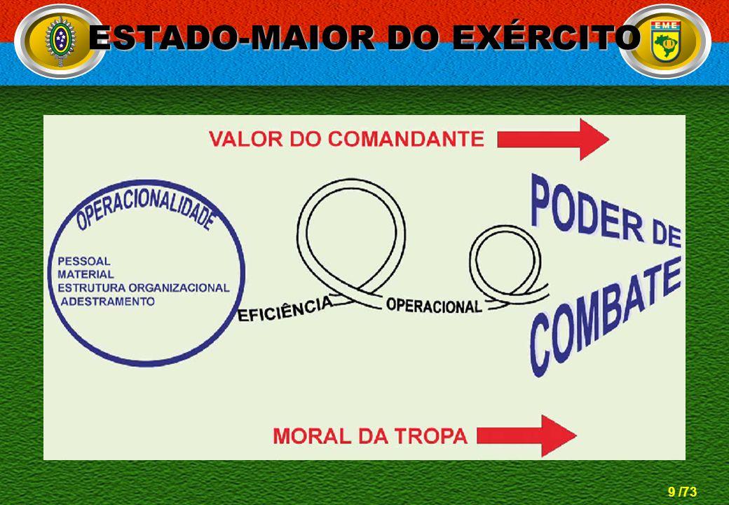 9 /73 ESTADO-MAIOR DO EXÉRCITO