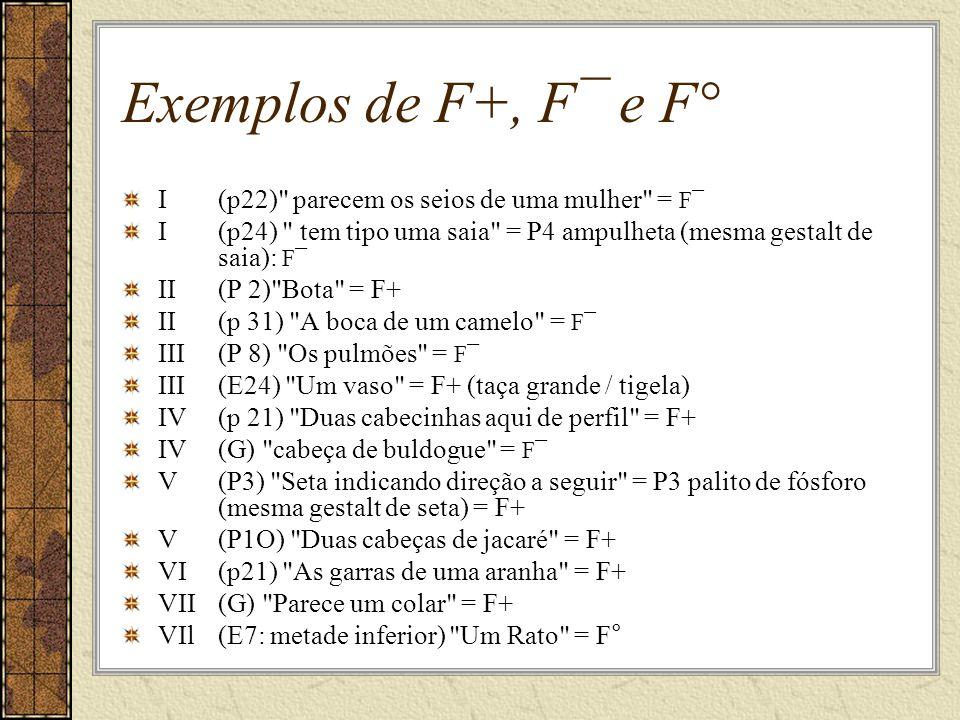 Exemplos de F+, F¯ e F° I(p22) parecem os seios de uma mulher = F¯ I(p24) tem tipo uma saia = P4 ampulheta (mesma gestalt de saia): F¯ II(P 2) Bota = F+ II(p 31) A boca de um camelo = F¯ III(P 8) Os pulmões = F¯ III(E24) Um vaso = F+ (taça grande / tigela) IV(p 21) Duas cabecinhas aqui de perfil = F+ IV(G) cabeça de buldogue = F¯ V(P3) Seta indicando direção a seguir = P3 palito de fósforo (mesma gestalt de seta) = F+ V(P1O) Duas cabeças de jacaré = F+ VI(p21) As garras de uma aranha = F+ VII(G) Parece um colar = F+ VIl(E7: metade inferior) Um Rato = F°