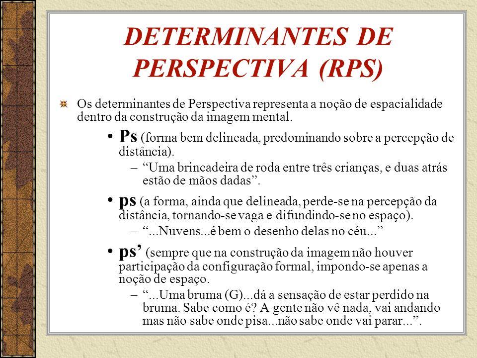 DETERMINANTES DE PERSPECTIVA (RPS) Os determinantes de Perspectiva representa a noção de espacialidade dentro da construção da imagem mental.