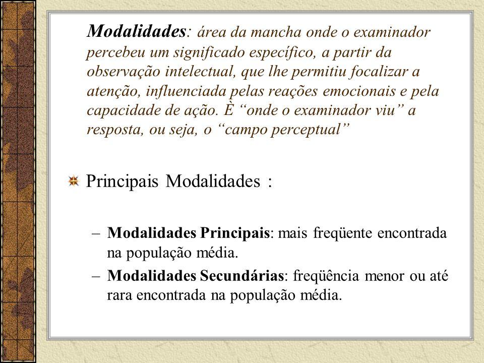 Modalidades: área da mancha onde o examinador percebeu um significado específico, a partir da observação intelectual, que lhe permitiu focalizar a atenção, influenciada pelas reações emocionais e pela capacidade de ação.