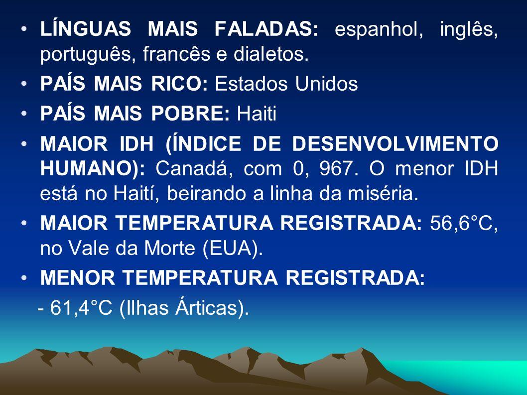 LÍNGUAS MAIS FALADAS: espanhol, inglês, português, francês e dialetos.