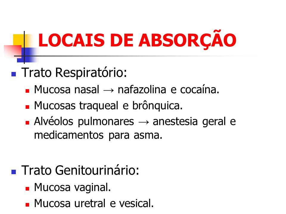 LOCAIS DE ABSORÇÃO Trato Respiratório: Mucosa nasal nafazolina e cocaína. Mucosas traqueal e brônquica. Alvéolos pulmonares anestesia geral e medicame