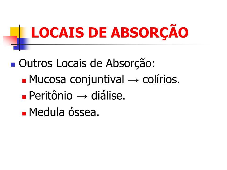 LOCAIS DE ABSORÇÃO Outros Locais de Absorção: Mucosa conjuntival colírios. Peritônio diálise. Medula óssea.