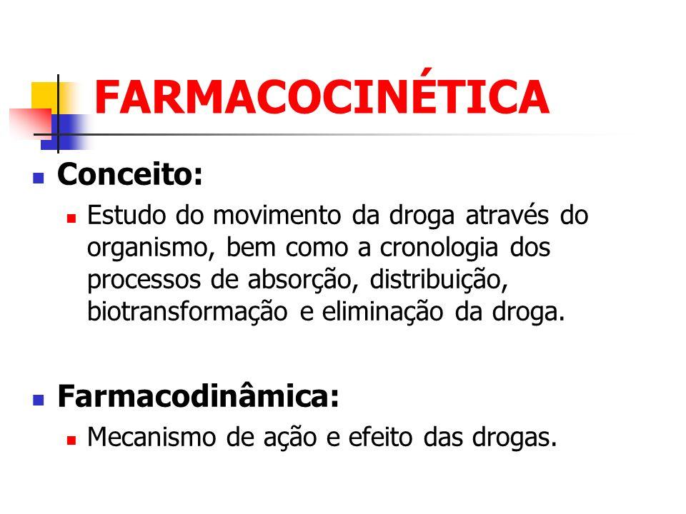 FARMACOCINÉTICA Conceito: Estudo do movimento da droga através do organismo, bem como a cronologia dos processos de absorção, distribuição, biotransfo