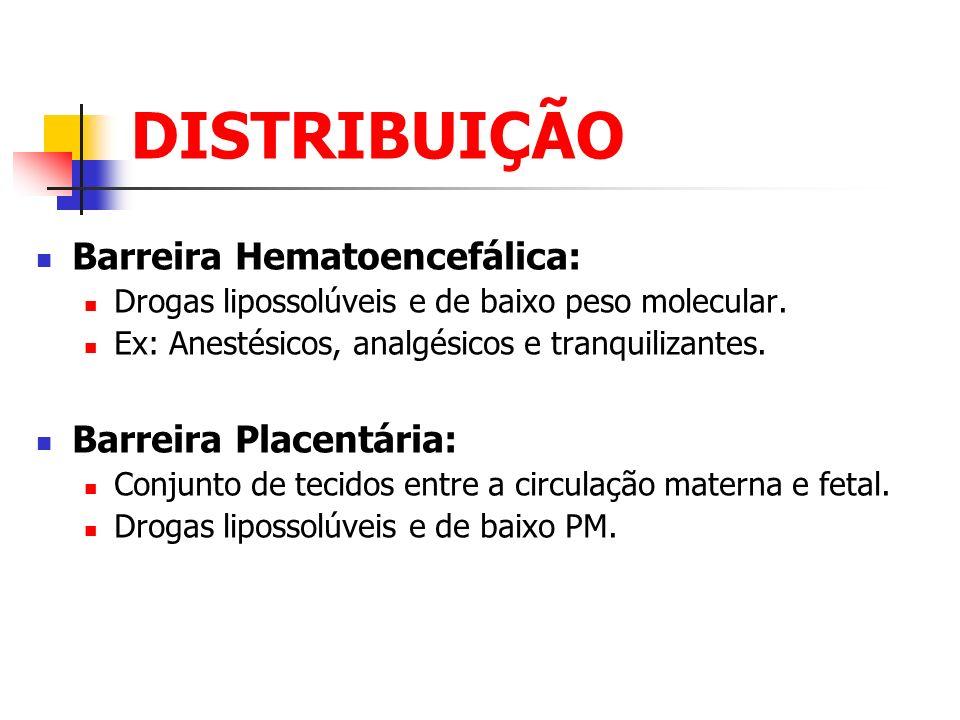 DISTRIBUIÇÃO Barreira Hematoencefálica: Drogas lipossolúveis e de baixo peso molecular. Ex: Anestésicos, analgésicos e tranquilizantes. Barreira Place