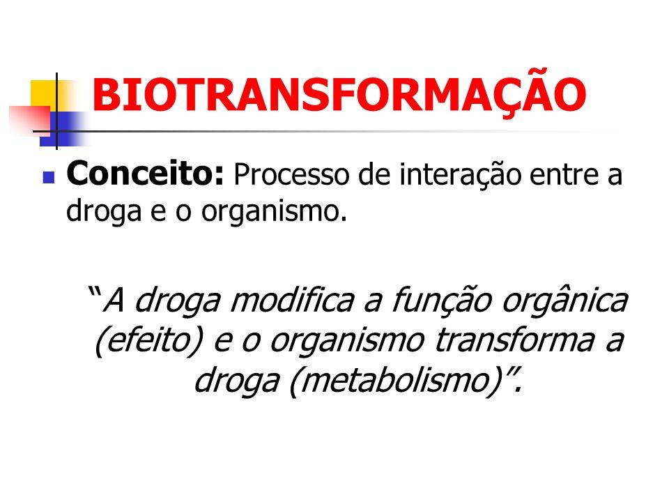 BIOTRANSFORMAÇÃO Conceito: Processo de interação entre a droga e o organismo. A droga modifica a função orgânica (efeito) e o organismo transforma a d