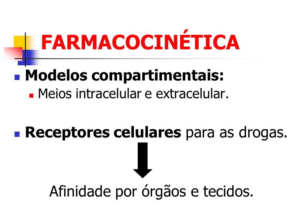 FARMACOCINÉTICA Modelos compartimentais: Meios intracelular e extracelular. Receptores celulares para as drogas. Afinidade por órgãos e tecidos.