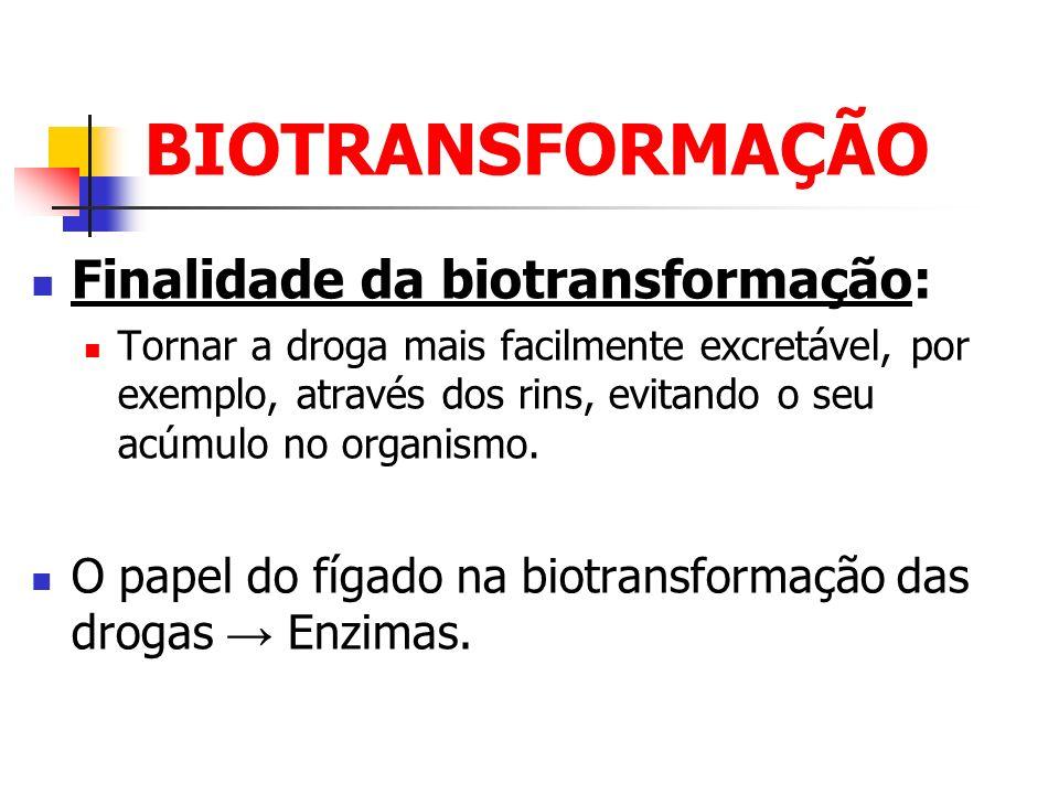 BIOTRANSFORMAÇÃO Finalidade da biotransformação: Tornar a droga mais facilmente excretável, por exemplo, através dos rins, evitando o seu acúmulo no o